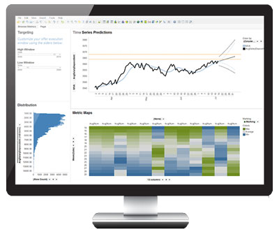 136 - Tibco Spotfire Event analitics