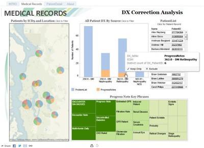 att 2 - Анализируйте всё: Active Intelligence Engine® для гибкой бизнес-аналитики.