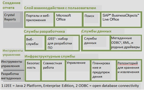 crystal 1 - Crystal Reports® Server