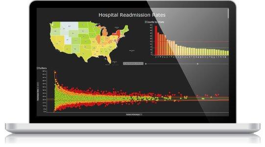 data img3 - Интеллектуальная аналитика: переход за пределы диаграмм