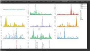datamining 10 1 300x169 - Интеллектуальная аналитика: переход за пределы диаграмм
