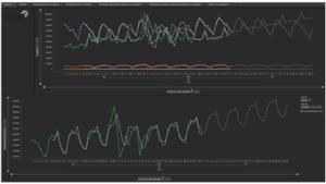 datamining 8 1 300x169 - Интеллектуальная аналитика: переход за пределы диаграмм