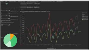 datamining 9 1 300x169 - Интеллектуальная аналитика: переход за пределы диаграмм