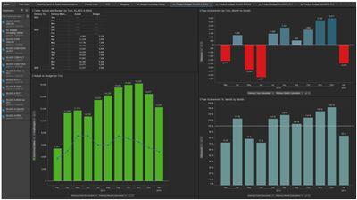 up 2 - Аналитика для менеджеров и руководителей