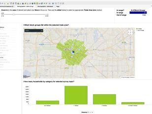 4 13 - 10 лучших JavaScript библиотек для визуализации данных на графиках и диаграммах