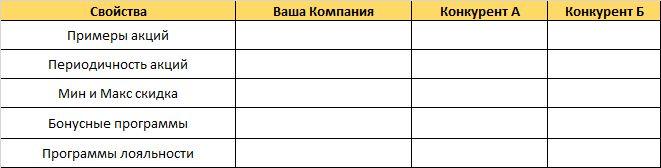 compet analiz13 - Анализ конкурентов на практике: 10 шагов