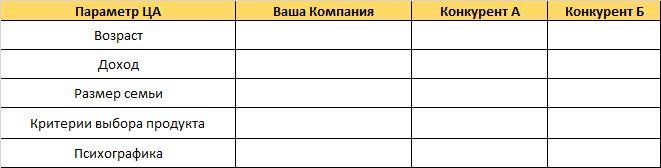 compet analiz14 - Анализ конкурентов на практике: 10 шагов
