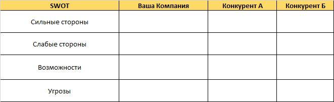 compet analiz16 - Анализ конкурентов на практике: 10 шагов