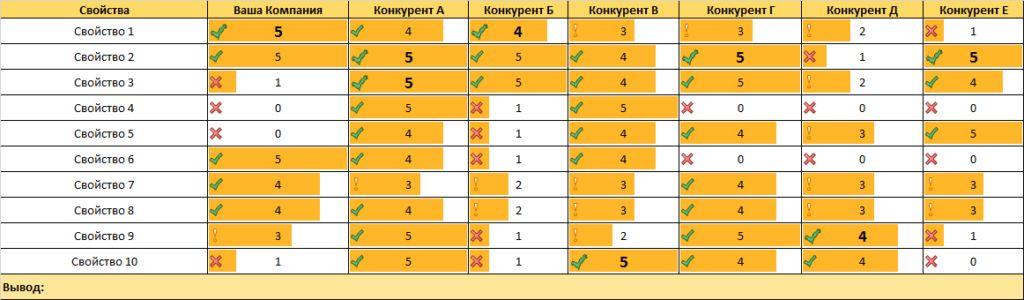 compet analiz5 1024x300 - Анализ конкурентов на практике: 10 шагов