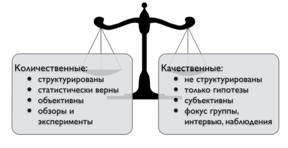 market analisys tab5 - Анализ рынка: обзор лучших практик