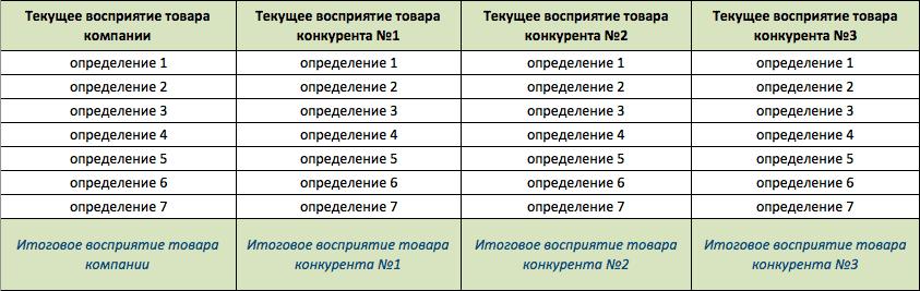 positioning table1 - Создаем позиционирование «с нуля»