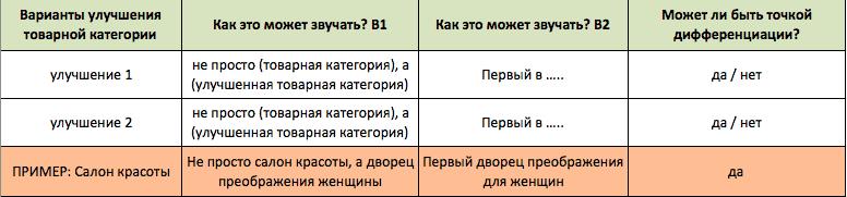 positioning table4 - Создаем позиционирование «с нуля»