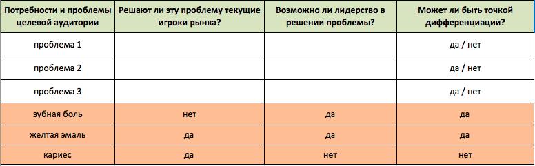 positioning table5 - Создаем позиционирование «с нуля»
