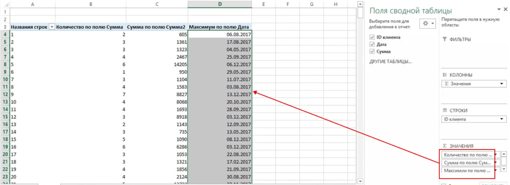 03 rfm analiz sozdanie svodnoy tablicy dlya bazy 1024x372 - Зачем нужен RFM-анализ Пример в Excel