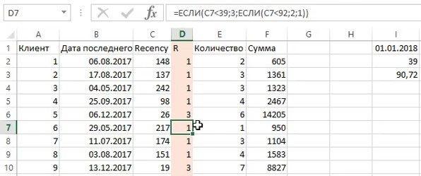 10 rfm analiz rezultat gruppirovki po davnosti pokupki - Зачем нужен RFM-анализ Пример в Excel