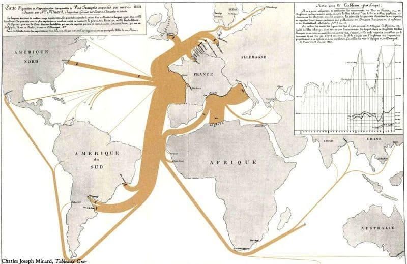 105 - Диаграммы и графики: осмысляя Тафти