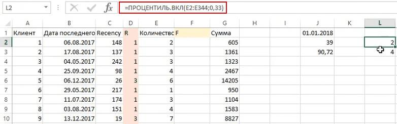 11 rfm analiz procentil dlya pokazatelya chastoty - Зачем нужен RFM-анализ Пример в Excel