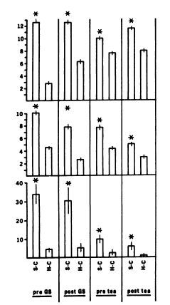 111 - Диаграммы и графики: осмысляя Тафти