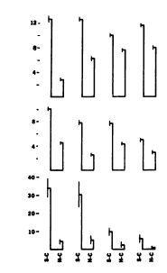 112 - Диаграммы и графики: осмысляя Тафти