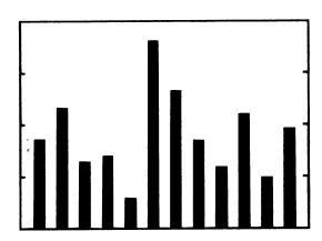115 - Диаграммы и графики: осмысляя Тафти