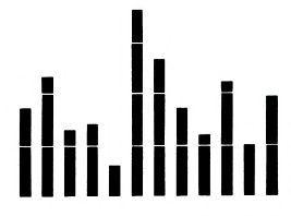 116 - Диаграммы и графики: осмысляя Тафти