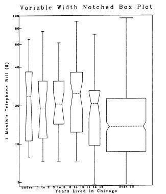 117 - Диаграммы и графики: осмысляя Тафти