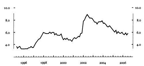 119 - Диаграммы и графики: осмысляя Тафти