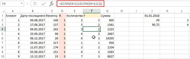 12 rfm analiz uslovie dlya gruppirovki po chastote pokupok - Зачем нужен RFM-анализ Пример в Excel