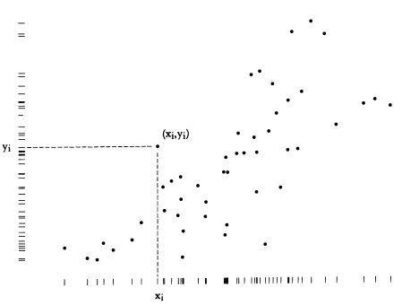 122 - Диаграммы и графики: осмысляя Тафти