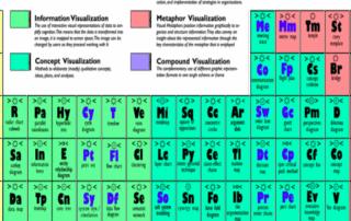 123 320x202 - Методы анализа данных