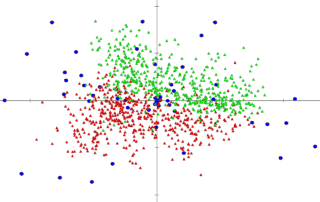 127 320x202 - Аналитика в маркетинге