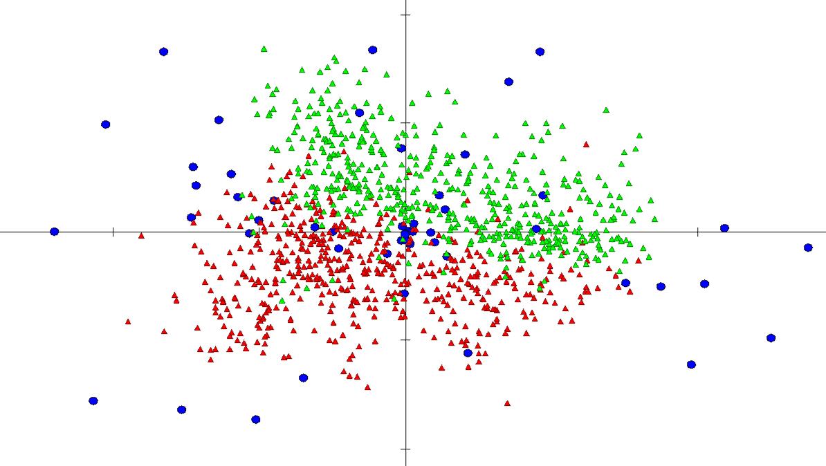 127 - Визуализация данных -начало