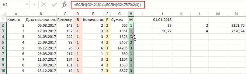 14 rfm analiz uslovie dlya gruppirovki po summe pokupki - Зачем нужен RFM-анализ Пример в Excel