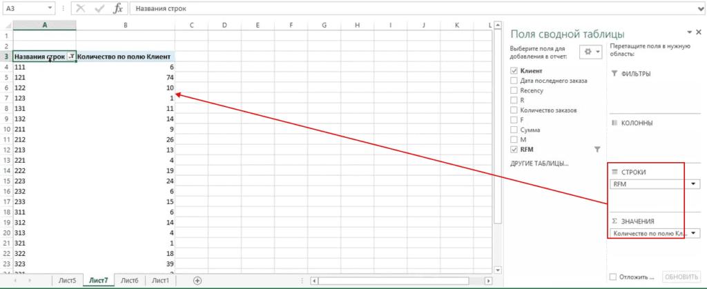 16 rfm analiz sozdanie svodnoy tablicy po rfm kodam 1024x419 - Зачем нужен RFM-анализ Пример в Excel