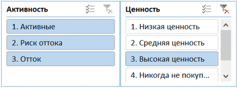 21 rfm analiz primenenie filtrov po cennosti v mindbox - Зачем нужен RFM-анализ Пример в Excel