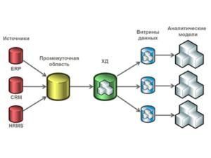 2665718 1 300x225 - Spagobi — 100% некомерческая система аналитики с открытым кодом