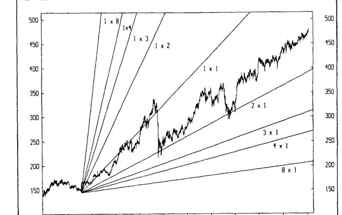 27912f30 700x441 - Основные понятия финансовых рисков