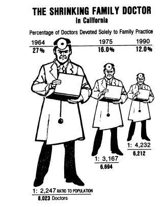33 - Диаграммы и графики: осмысляя Тафти