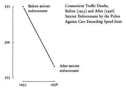 55 - Диаграммы и графики: осмысляя Тафти
