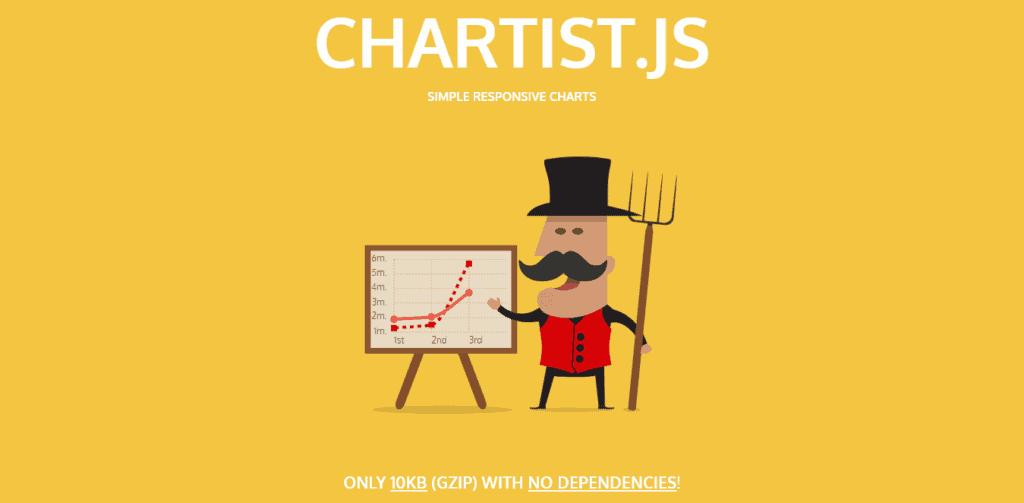 56 1024x503 - 10 лучших JavaScript библиотек для визуализации данных на графиках и диаграммах