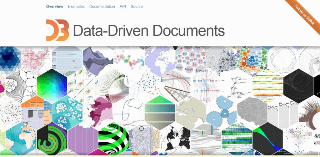 67 1024x502 - 10 лучших JavaScript библиотек для визуализации данных на графиках и диаграммах