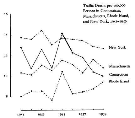 77 - Диаграммы и графики: осмысляя Тафти