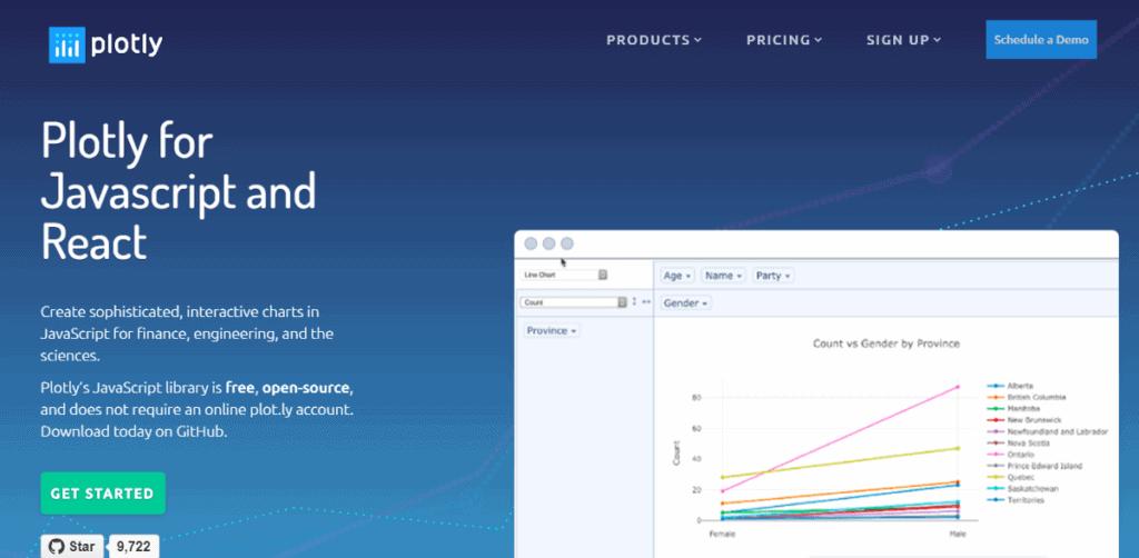 87 1024x502 - 10 лучших JavaScript библиотек для визуализации данных на графиках и диаграммах