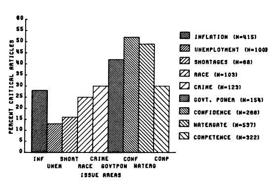 88 - Диаграммы и графики: осмысляя Тафти