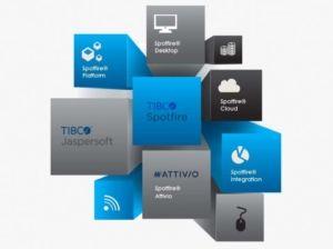 b2ap3 thumbnail tibco soft 300x224 - Основы предиктивной аналитики для менеджеров