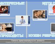 cluster prioritisation matrix 177x142 - Главная