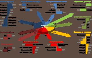 conjoint basics 320x202 - Нефтяная и газовая аналитика