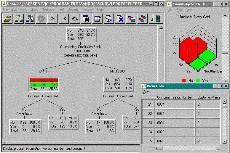 data mining7 - Data Mining – интеллектуальный анализ данных