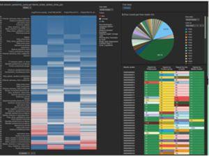 datamining 13 1 300x225 - TIBCO Spotfire сервер автоматизации аналитики и отчетности