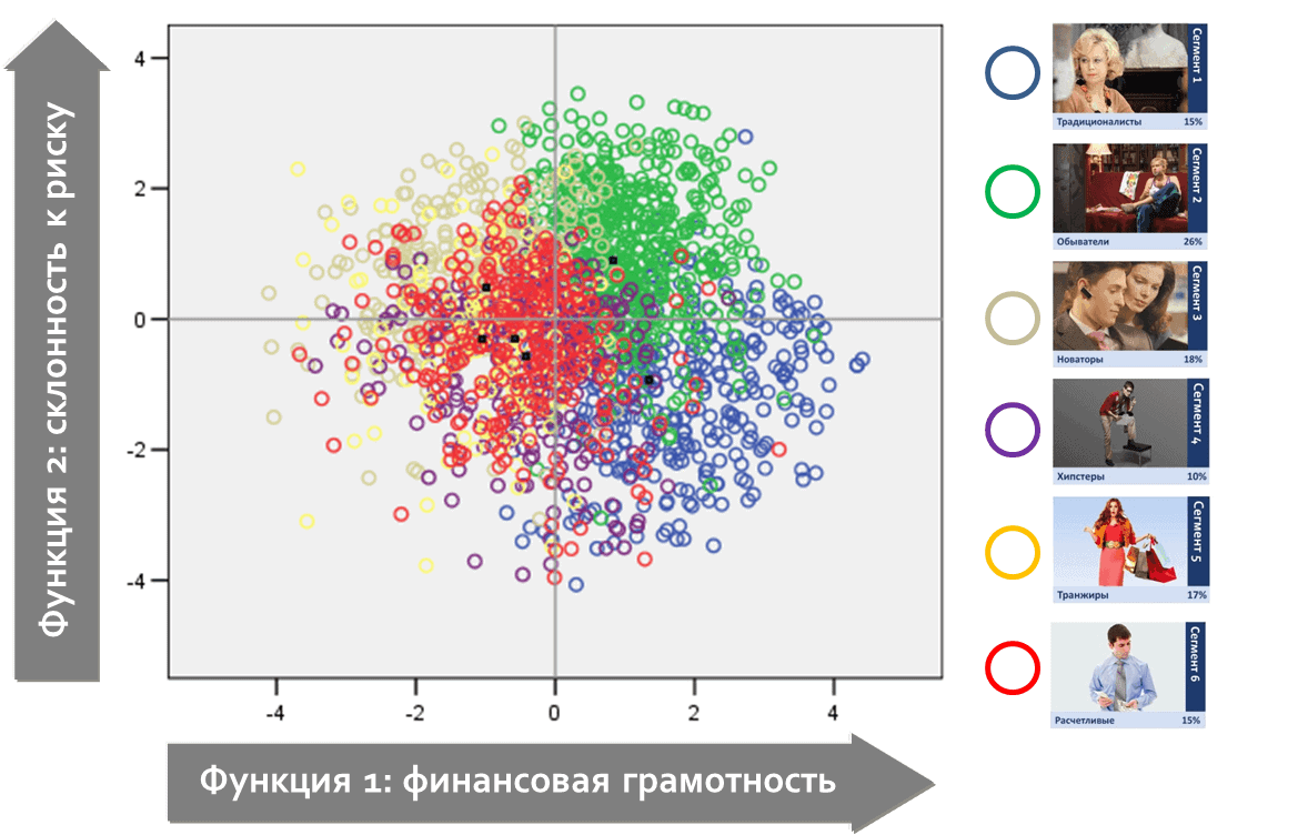 discriminant analysis point map - 10 лучших JavaScript библиотек для визуализации данных на графиках и диаграммах